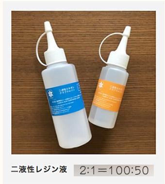 二液性レジン液